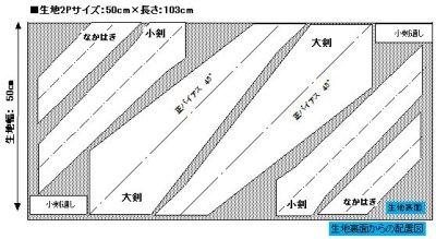 画像2: Sale生地/40%off:花小紋・パターンストライプ